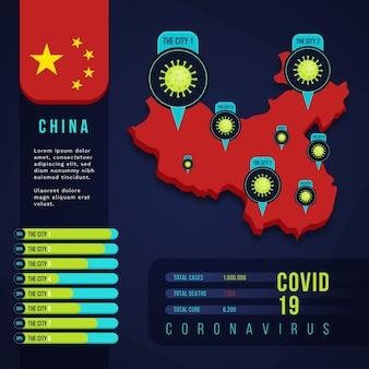 Infográfico de mapa de china de coronavírus