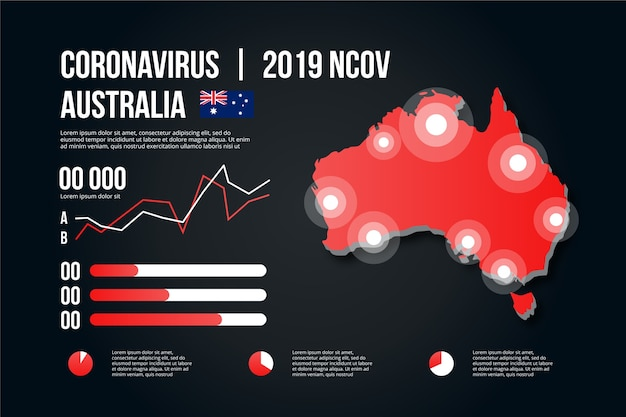 Infográfico de mapa de coronavírus austrália