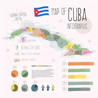 Infográfico de mapa de cuba desenhado à mão