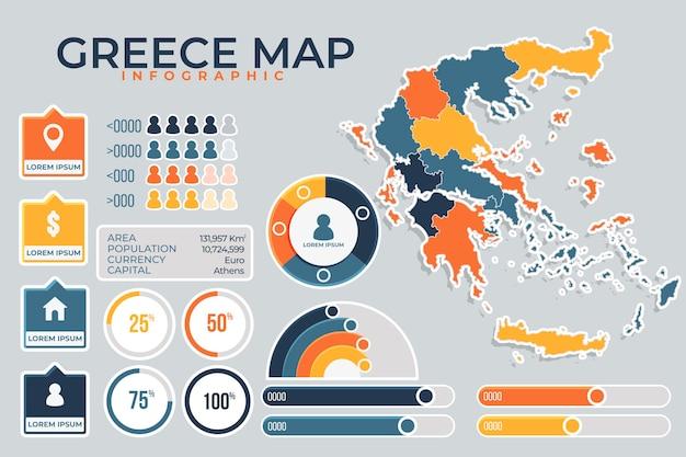 Infográfico de mapa de design plano da grécia