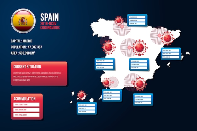 Infográfico de mapa de espanha de coronavírus