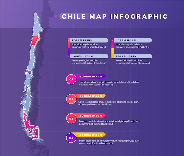 Infográfico de mapa de gradiente do chile