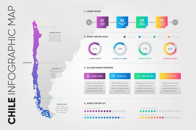 Infográfico de mapa de gradiente do chile
