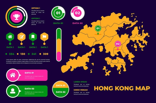 Infográfico de mapa de hong kong de estilo linear