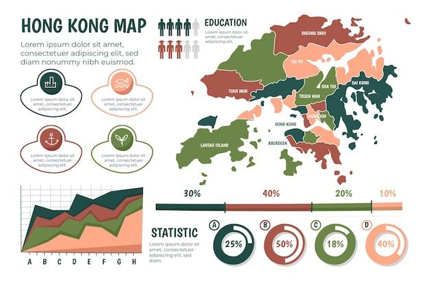 Infográfico de mapa de hong kong desenhado à mão