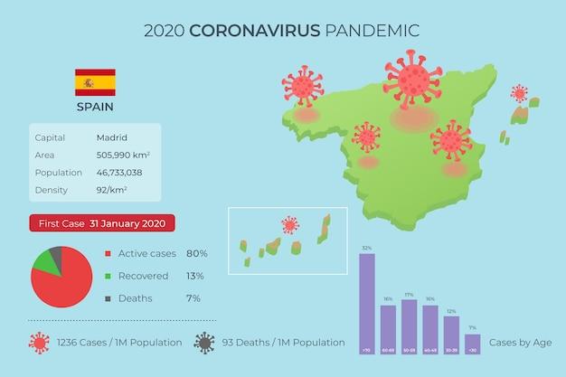 Infográfico de mapa de pandemia de coronavírus