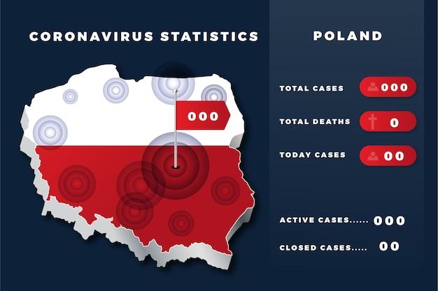 Infográfico de mapa de polônia de coronavírus