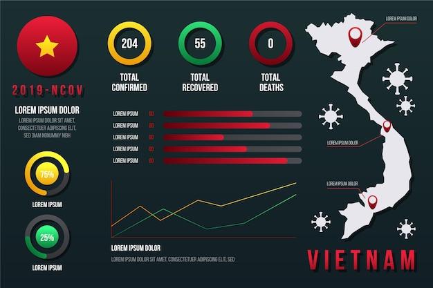 Infográfico de mapa de vietnã de coronavírus