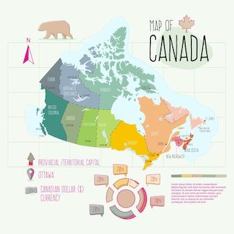 Infográfico de mapa do canadá desenhado à mão