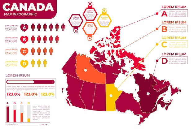 Infográfico de mapa do canadá design plano
