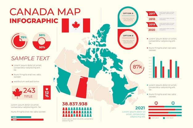 Infográfico de mapa do canadá em design plano