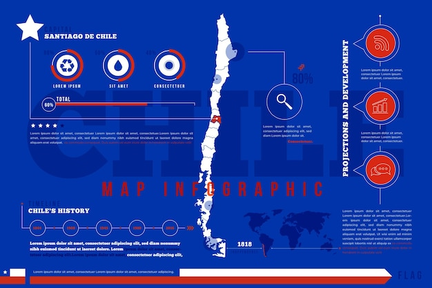 Infográfico de mapa do chile
