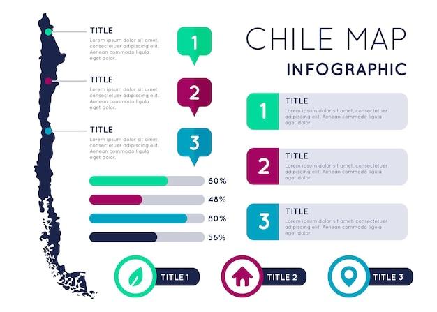 Infográfico de mapa do chile