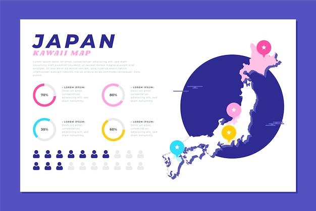Infográfico de mapa do japão em design plano