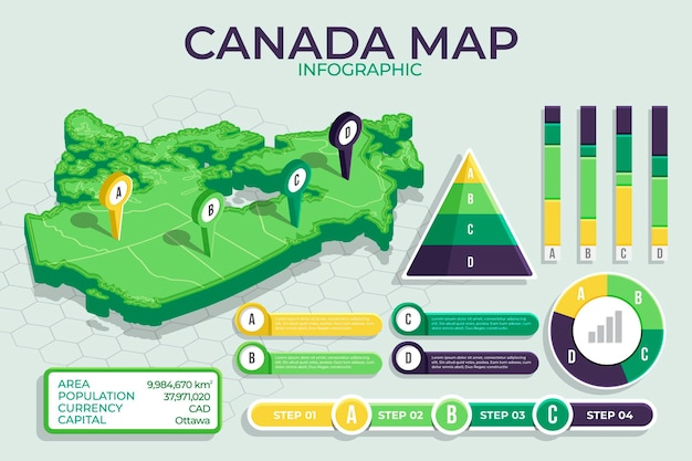 Infográfico de mapa isisométrico do canadá