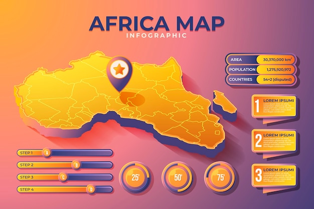 Infográfico de mapa isométrico da áfrica