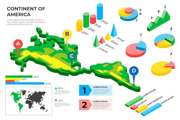 Infográfico de mapa isométrico da américa