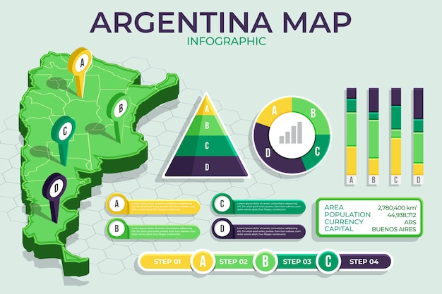 Infográfico de mapa isométrico da argentina