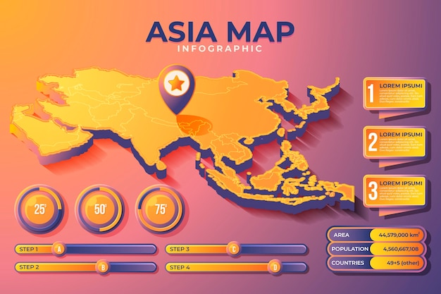 Infográfico de mapa isométrico da ásia
