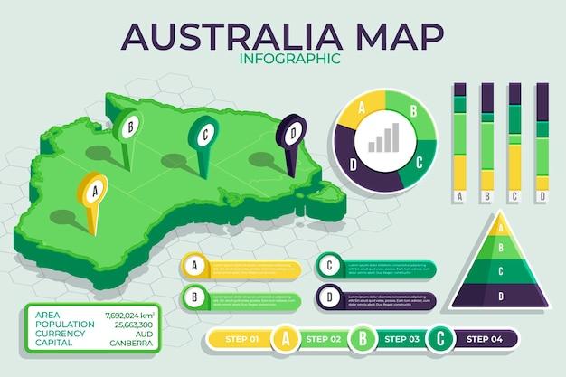 Infográfico de mapa isométrico da austrália