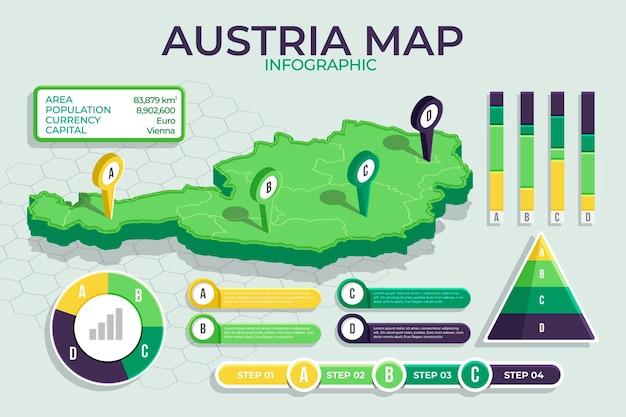 Infográfico de mapa isométrico da áustria