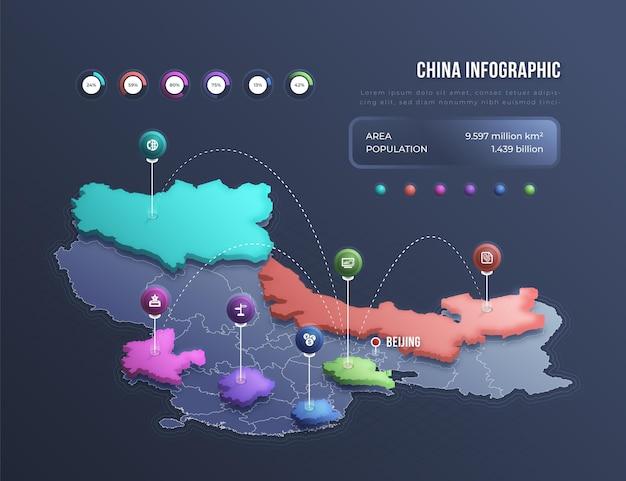 Infográfico de mapa isométrico da china