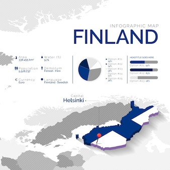 Infográfico de mapa isométrico da finlândia