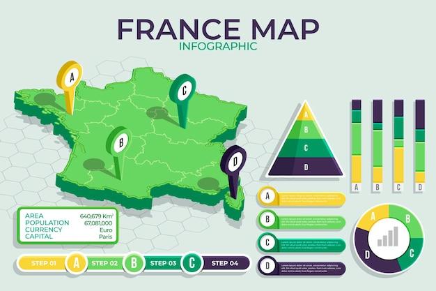 Infográfico de mapa isométrico da frança