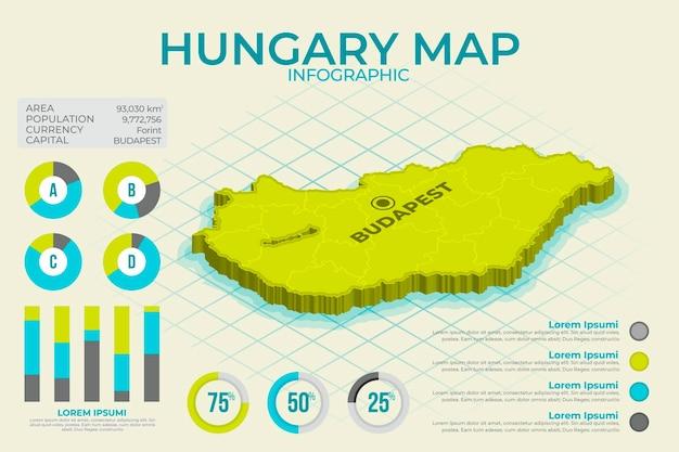 Infográfico de mapa isométrico da hungria