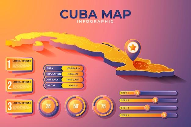 Infográfico de mapa isométrico de cuba