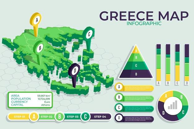 Infográfico de mapa isométrico de grece