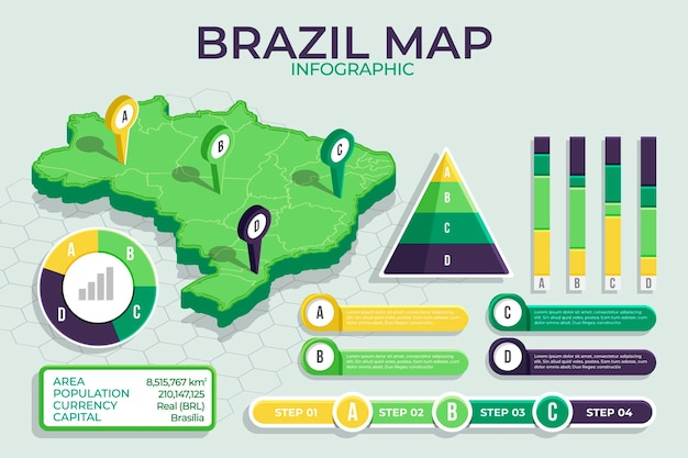Infográfico de mapa isométrico do brasil