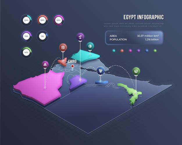 Infográfico de mapa isométrico do egito