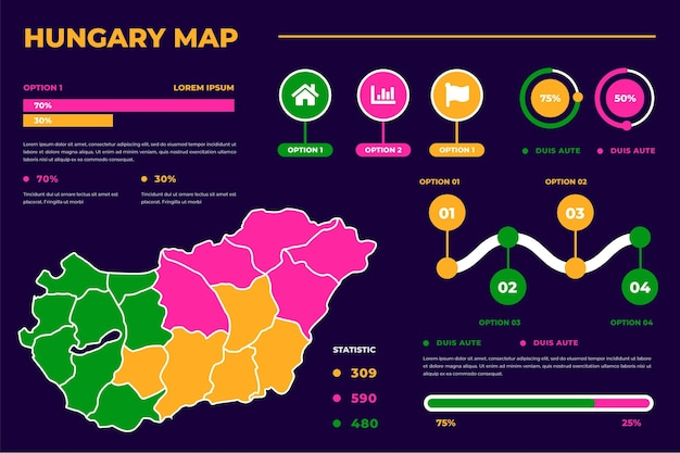 Infográfico de mapa linear colorido da hungria
