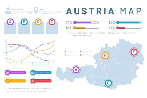 Infográfico de mapa linear da áustria