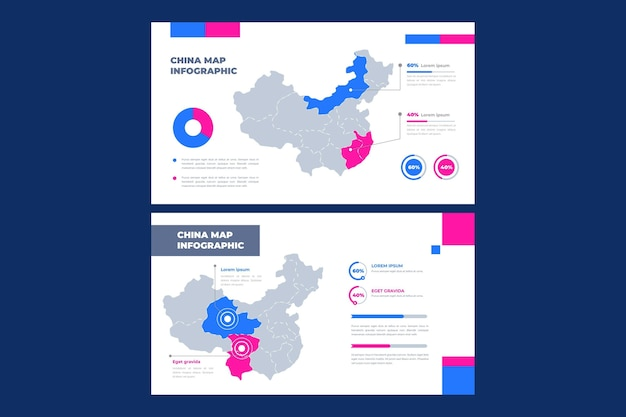 Infográfico de mapa linear da china