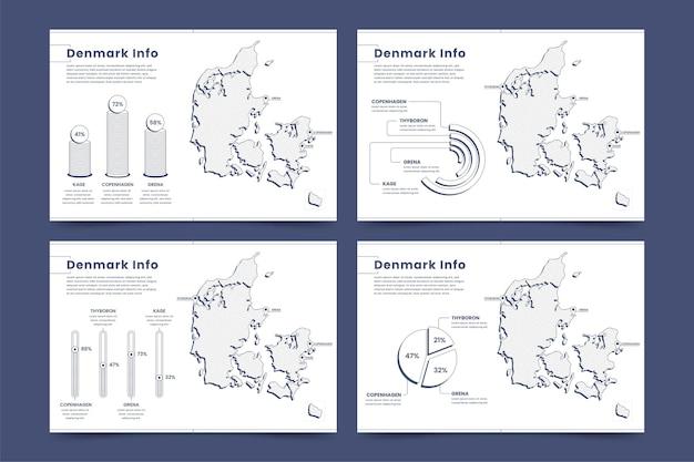 Infográfico de mapa linear da dinamarca