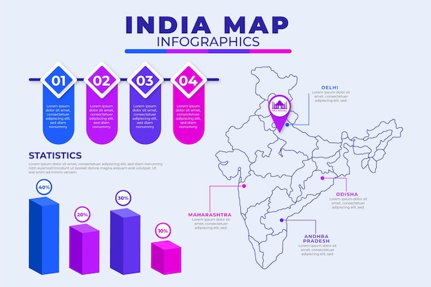 Infográfico de mapa linear da índia Vetor Premium