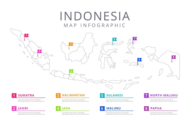 Infográfico de mapa linear da indonésia