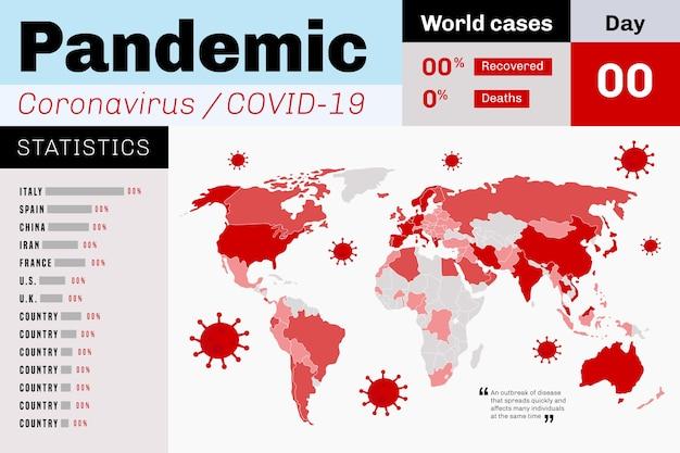 Infográfico de mapa-múndi de conceito pandêmico