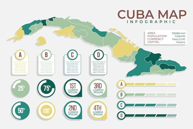 Infográfico de mapa plano cuba