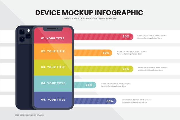 Infográfico de maquete de dispositivo