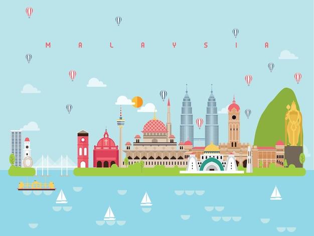 Infográfico de marcos famosos da malásia