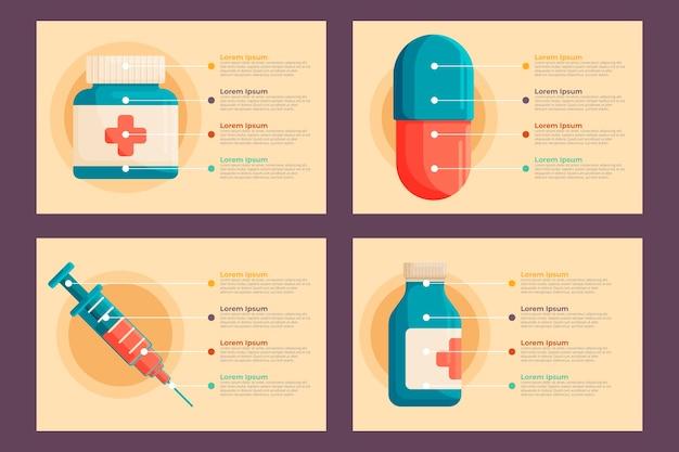 Infográfico de medicamentos de design plano