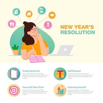 Infográfico de metas e resolução de ano novo. jovem com caneta escreve metas e resoluções para o ano novo.