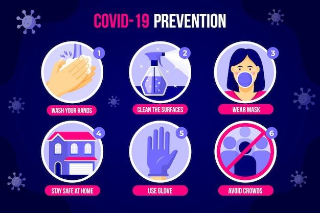 Infográfico de métodos de prevenção de coronavírus