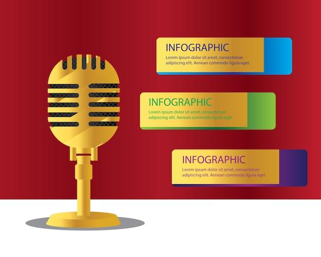 Infográfico de microfone de ouro
