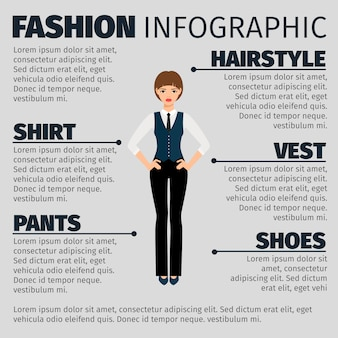 Infográfico de moda com o gerente de garota