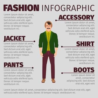 Infográfico de moda com o homem do músico