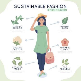 Infográfico de moda sustentável de design plano